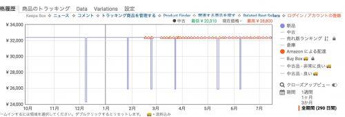 SmartTap ポータブル電源 PowerArQ mini最安値